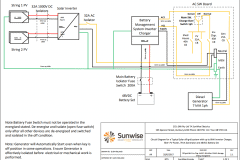Sunwise Off-Grid Solar WA Circuit Diagram