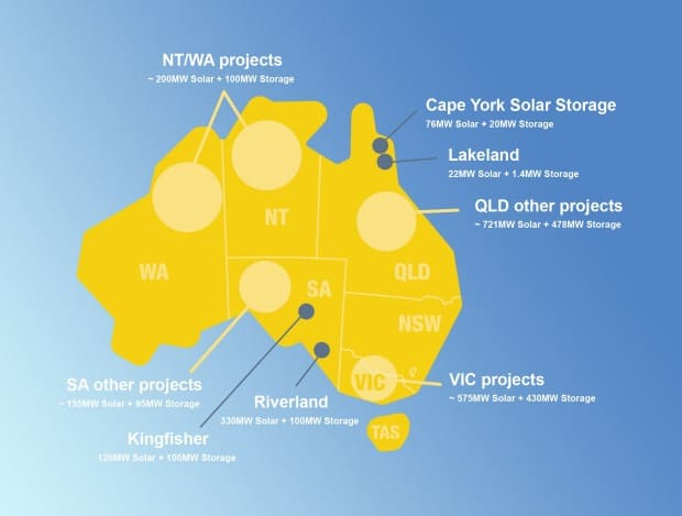 Lyon Solar's Australian Projects