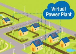 AGL Virtual Power Plant