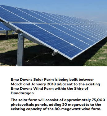 Emu Downs Solar Farm Wind