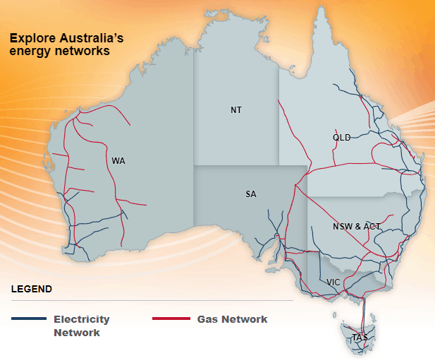 Electricity network and need for Distributed Energy Resources