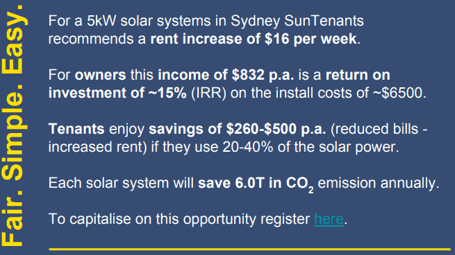 SunTenants Rental Solar
