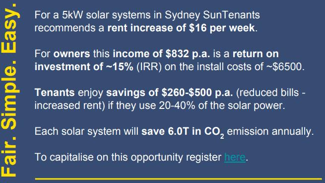 SunTenants Rental Solar