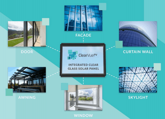 The ClearVue integrated clear glass solar panel